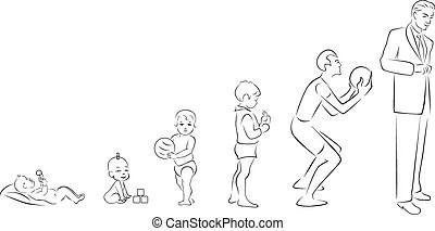Vector illustration of cartoon development stages of man