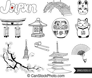 Japanese bridge, temple and stone lanterns. Traditional