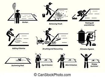Industrial cleaning services job. A set of pictograms
