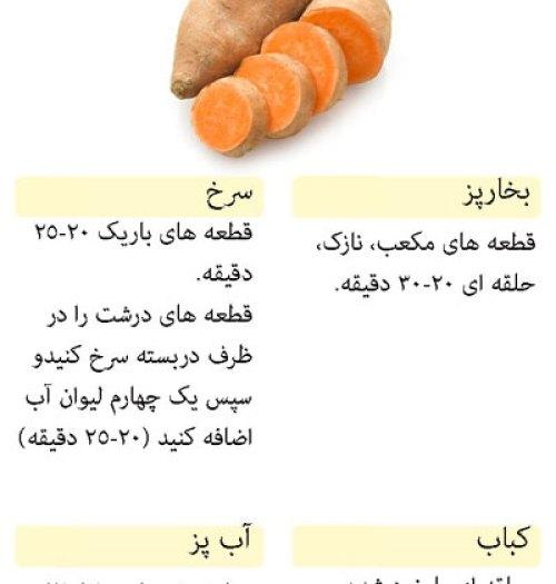 زمان مورد نیاز برای پخت انواع سبزیجات
