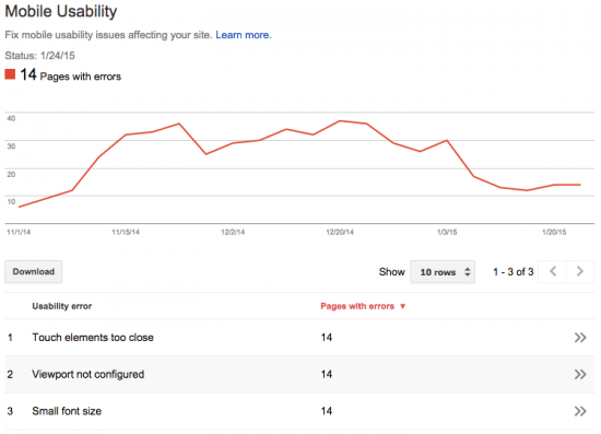 Google Search Console: Search Traffic • Yoast