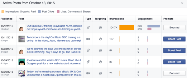 Facebook Page Insights help