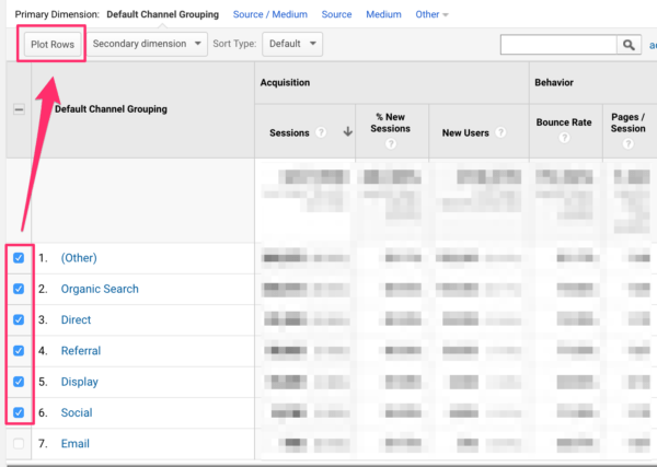 Plot rows in Google Analytics