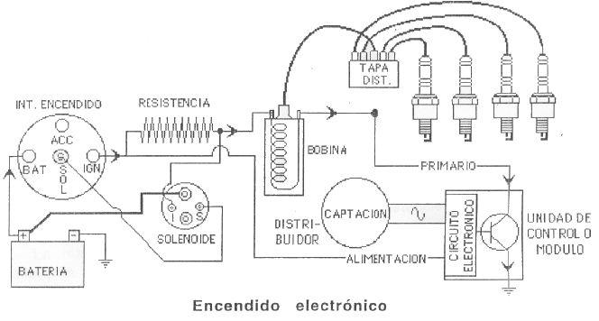 Toyota Y Distributor Wiring Diagram. Toyota. Auto Wiring