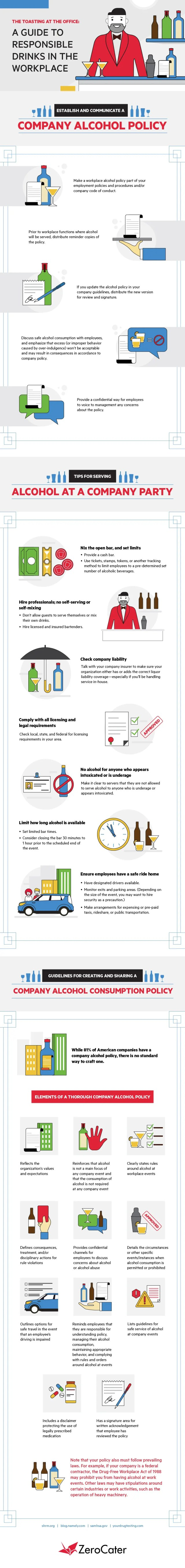 Toasting At The Office Infographic