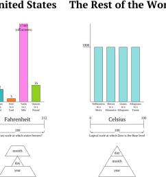 metric system diagram [ 1024 x 961 Pixel ]