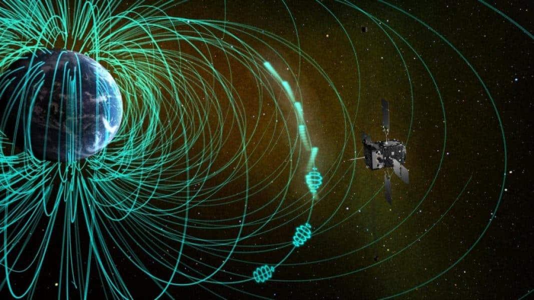 Northern Lights Physics