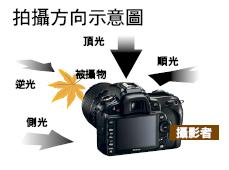 掌握五種採光技巧 你也能成為獵〝楓〞高手 | DIGIPHOTO-用鏡頭享受生命