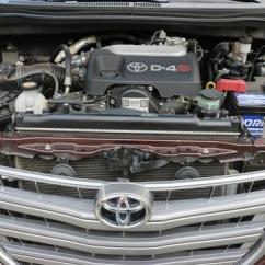 All New Kijang Innova Diesel Vs Bensin Cara Setting Alarm Grand Avanza Merawat Mesin Mudah Tapi Harus Hati Mengapa Otomotif