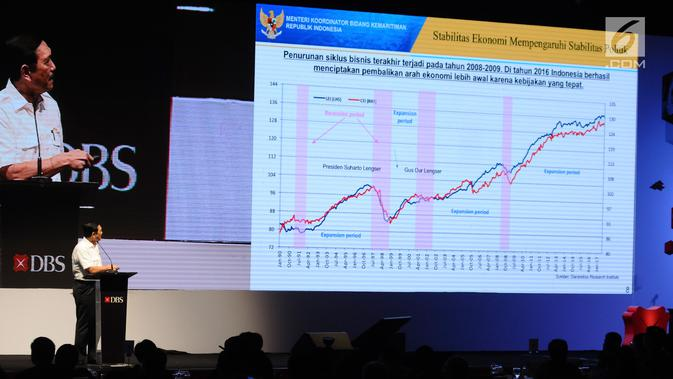 Menteri Koordinator Bidang Kemaritiman Luhut Binsar Pandjaitan menjadi pembicara dalam DBS Asian Insights Conference 2018 di Jakarta, Kamis (31/1. Acara ini membahas prospek pertumbuhan ekonomi Indonesia. (Liputan6.com/Herman Zakharia)