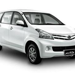Perbedaan Grand New Avanza E Dan G 2016 Veloz Autonetmagz Menelisik Kelemahan Xenia Lawas Otomotif Liputan6 Com Foto Daihatsu Astra Motor Jakarta Toyota