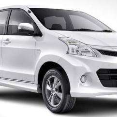 Keluhan Grand New Veloz All Kijang Innova Venturer 2017 Solusi Otomotif Gejala Mati Hidup Mesin Avanza Kenapa Ya Toyota