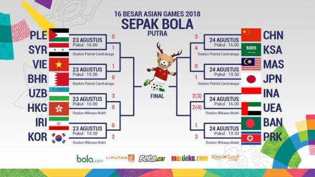 Jadwal Perempat Final Sepak Bola Asian Games 2018 - Asian ...