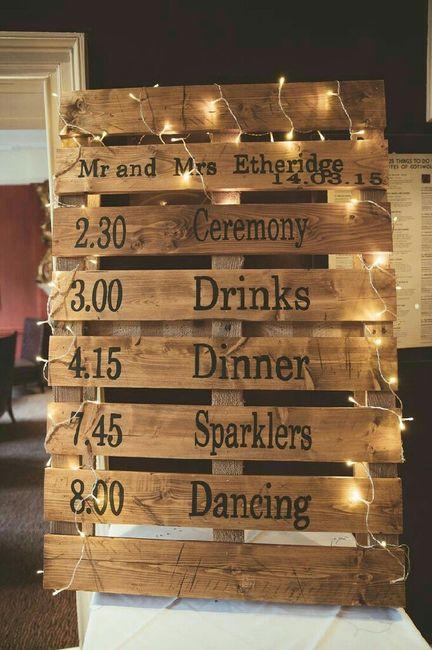 Programa o itinerario de boda  Foro Organizar una boda