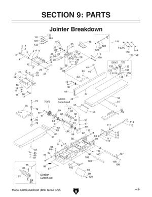 wiring diagram delta jointer  Wiring Diagram