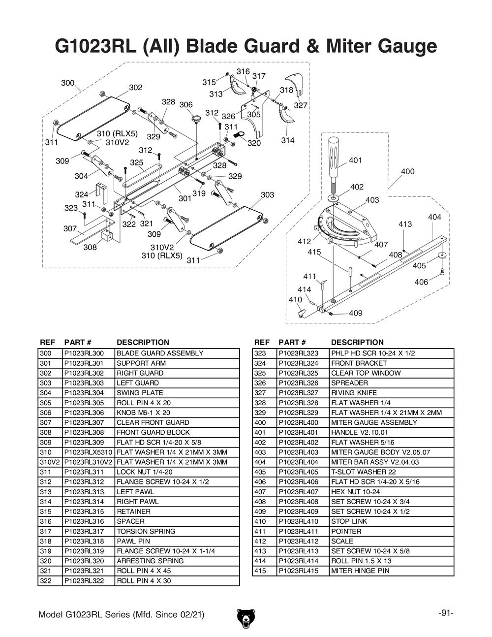 medium resolution of  480v splitter panel tr 300 welder wiring diagram painless wiring wiring diagram single v welding receptacle wiring diagram html