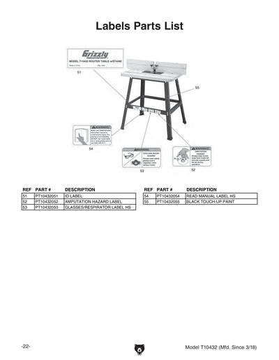 Grizzly Router Table T10432