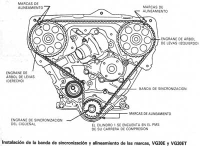 2000 Nissan Frontier 3 Engine Timing Belt 2010 Nissan