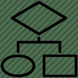 Algo, algorithm, block, chart, connector, diagram, down