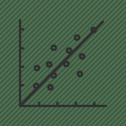 Data set, graphing calculator, linear regression, math
