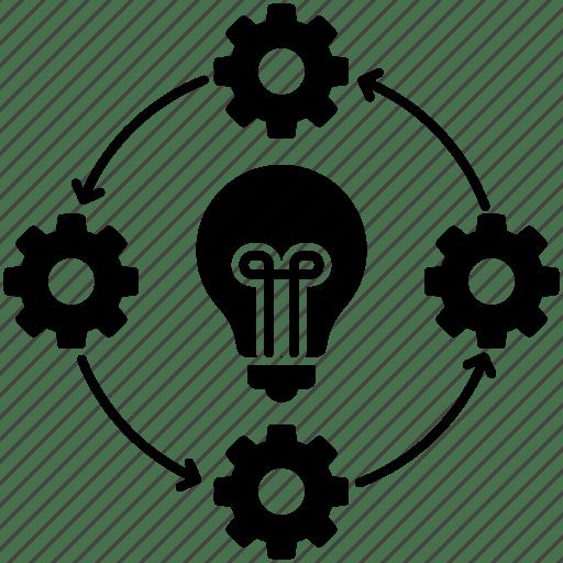 Automation, creativity, development, innovative concept