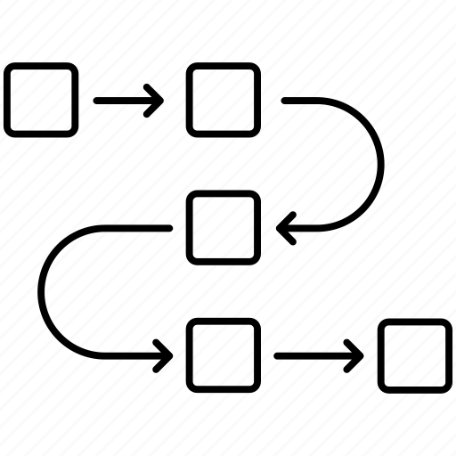 Forward selection, sequential algorithm, sequential order