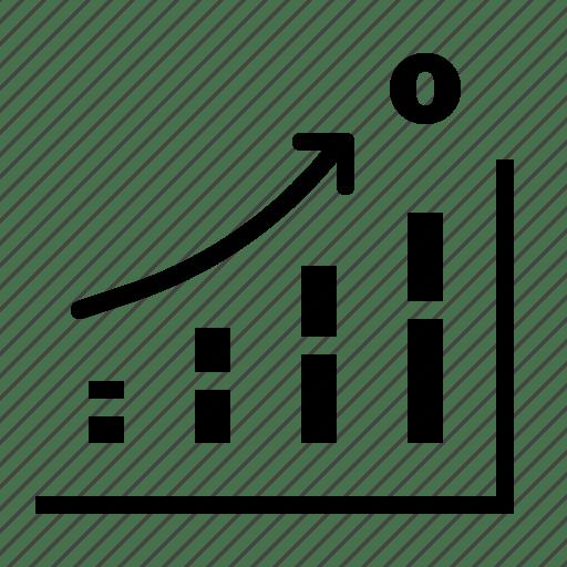 Benefits, business, diagram, graphics, report, statistics