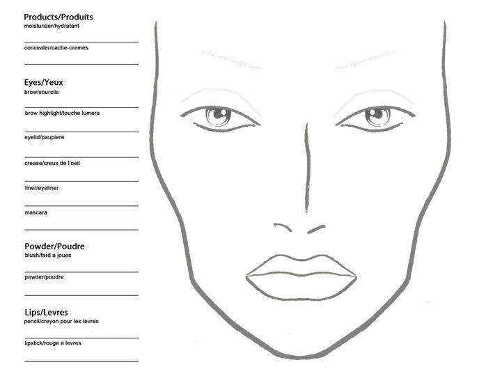Face chart (scheda trucco) di Stefania Guerrona Make Up