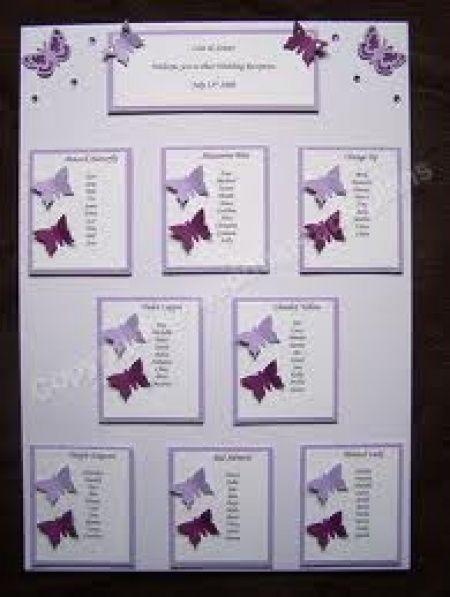 Idee tableau con tema farfalle per sgallettata  Pagina 2