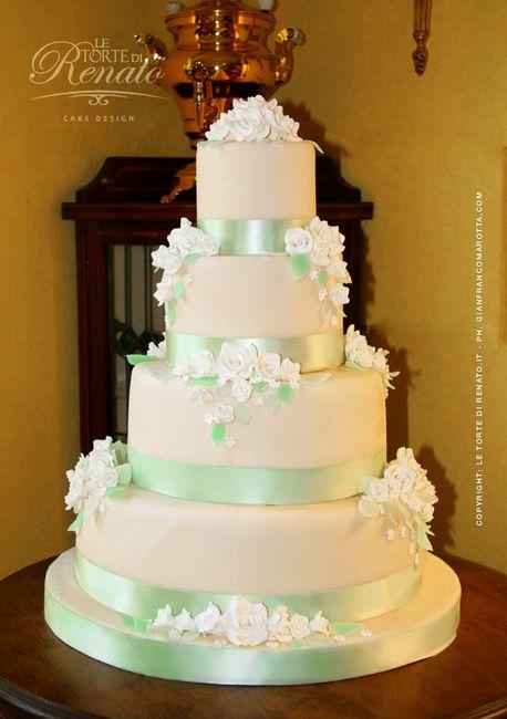Wedding cake  Ricevimento di nozze  Forum Matrimoniocom