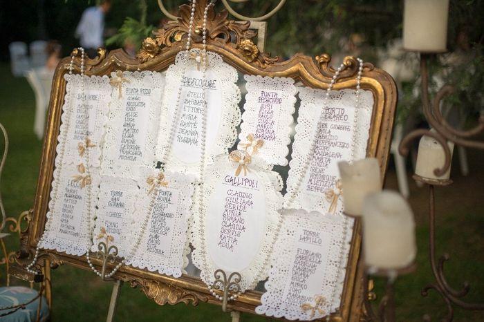 Tableau de mariage  Fai da te  Forum Matrimoniocom