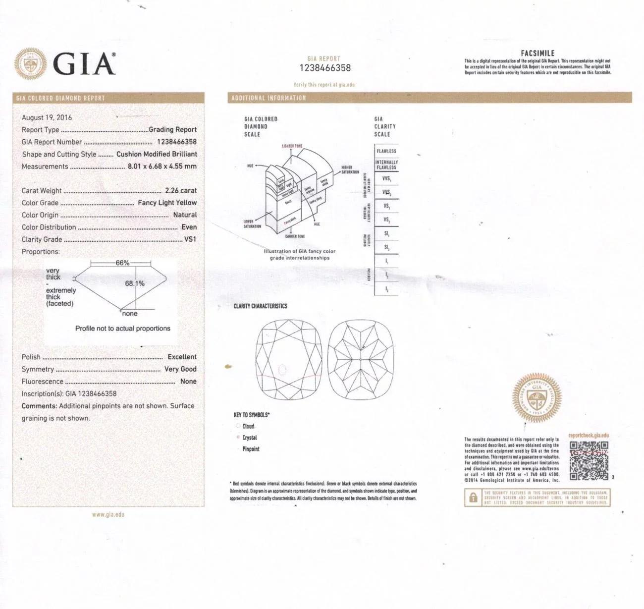 "GIA ""Canary"" 3.41ctw Natural Fancy YELLOW Cushion Cut"