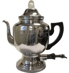 farberware coffee pot wiring diagrams [ 1753 x 1753 Pixel ]