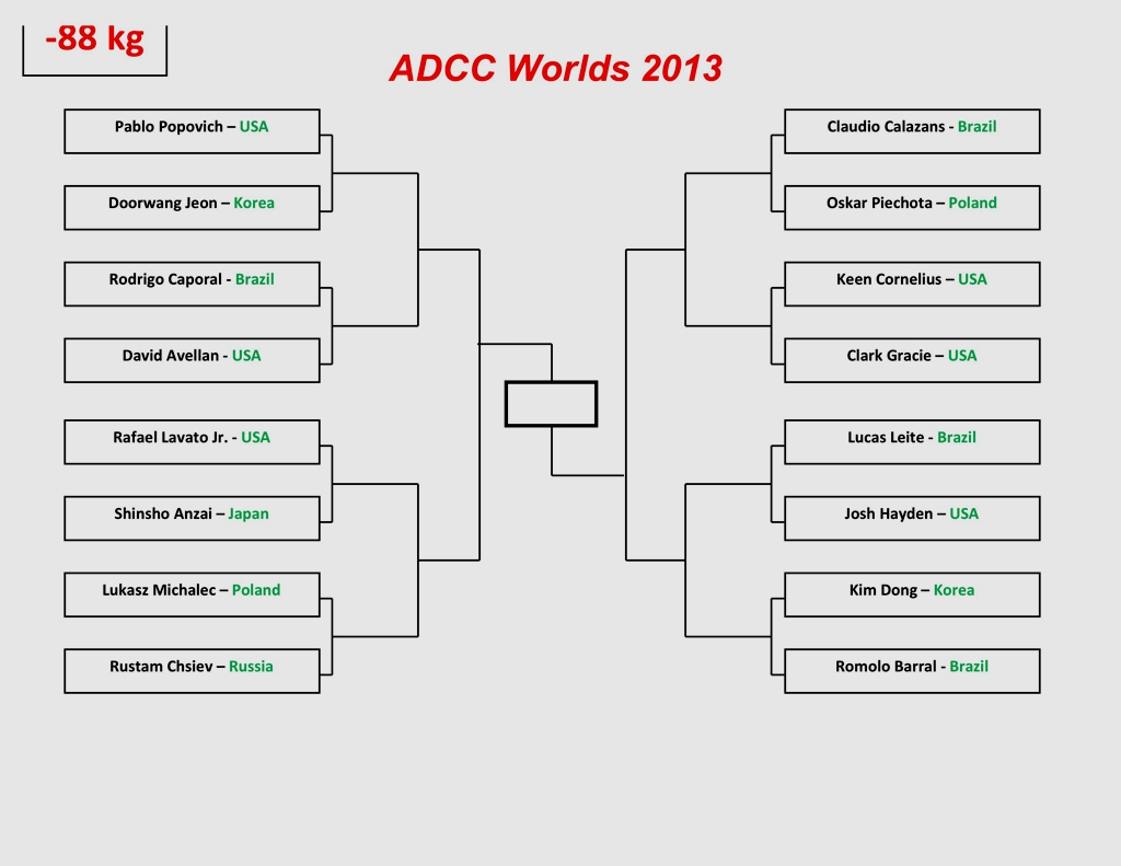 ADCC 2013 'Beijing' brackets released for Worlds