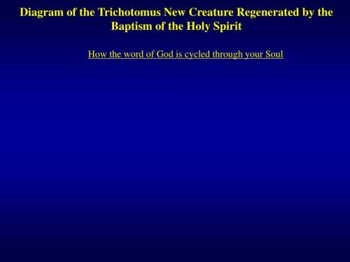 small resolution of diagram of the trichotomus new creature regenerated by the baptism of the holy spirit how the word of god is cycled through your soul