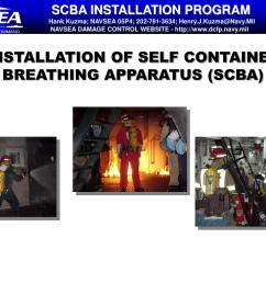 installation of self contained breathing apparatus scba l  [ 1024 x 768 Pixel ]