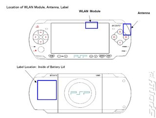 What is the PSP 3001? (Sony PlayStation Portable)