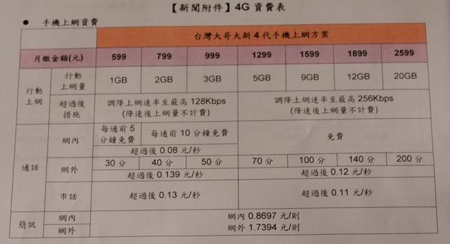 臺灣大哥大 4G LTE 資費 599 元起跳,首創超量降速升級至 256Kbps   T客邦