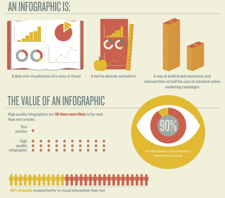 infographic resume meaning