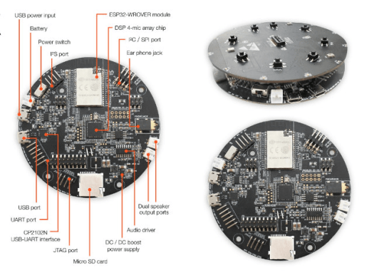 The first 4 things to do when creating a viable piece of hardware 2