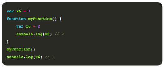 How to declare, interact, and scope variables in JavaScript 9