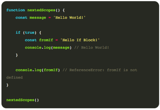 How to declare, interact, and scope variables in JavaScript 13