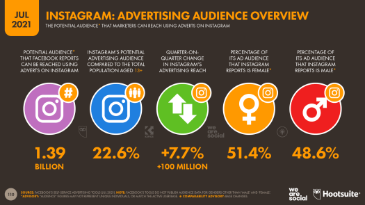 Audiences swell, but advertisers are anxious 15