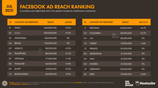 Audiences swell, but advertisers are anxious 19
