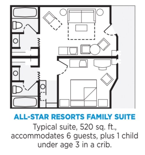 small resolution of all star music family suite layout