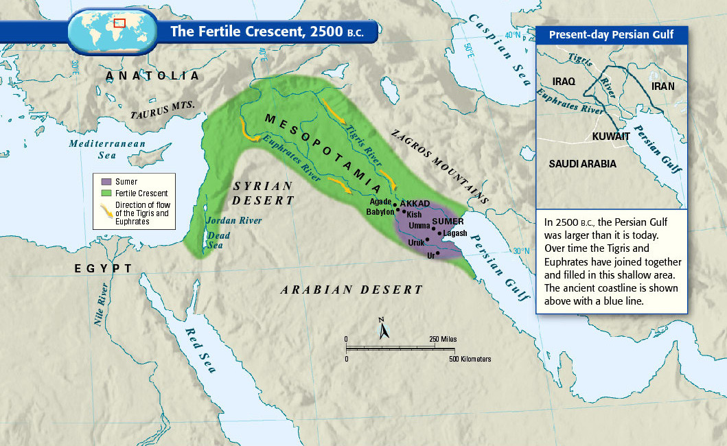 The fertile crescent, the cradle of civilization