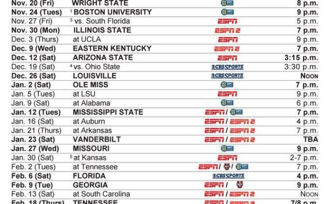 Uk Basketball Schedule: Ncaa Kentucky Basketball Schedule