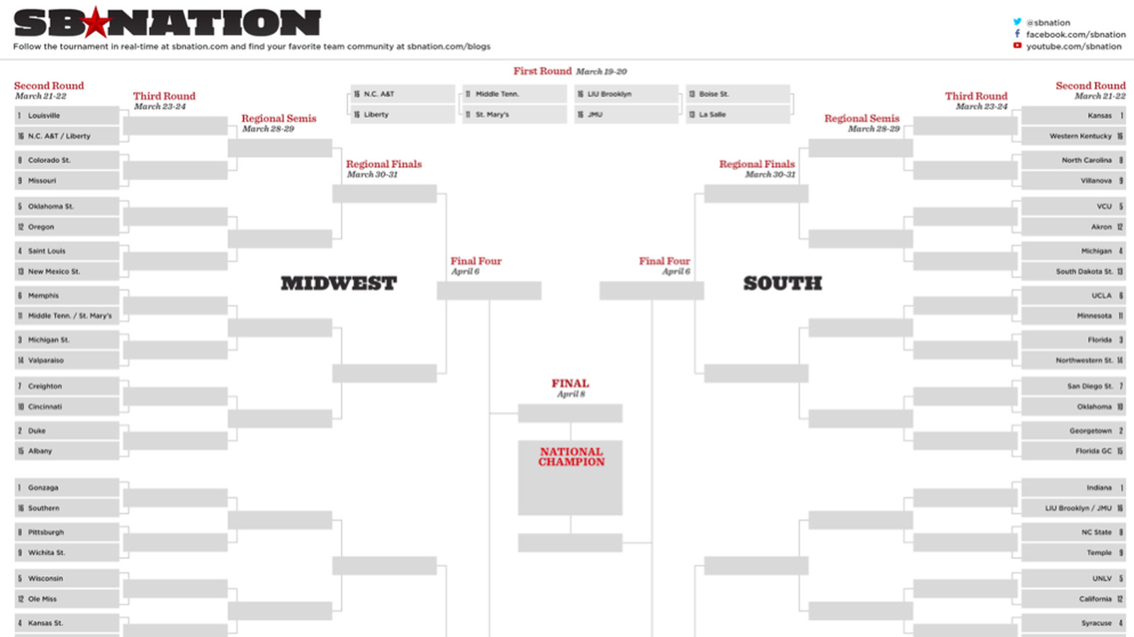 NCAA bracket 2013: Printable bracket for March Madness