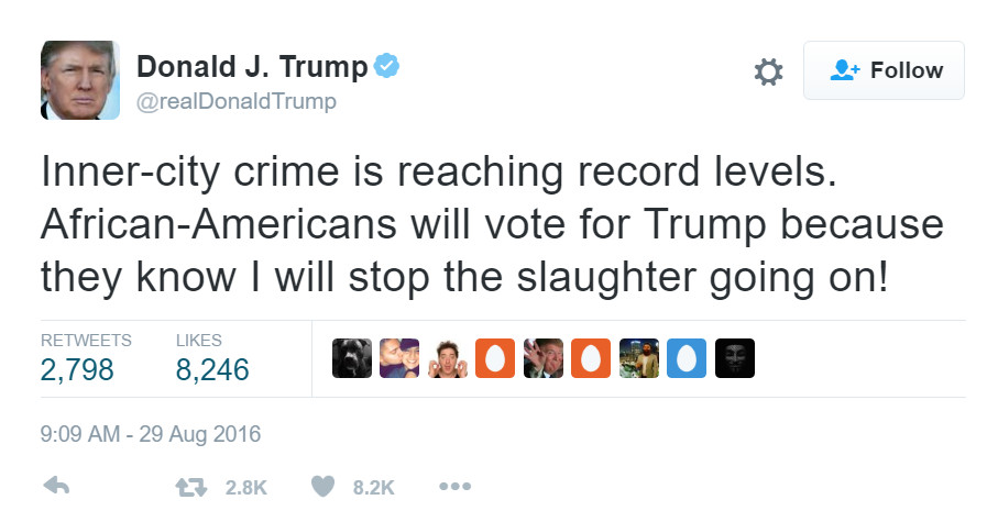 Donald Trumps latest tweet about crime is  surprise  totally wrong  Vox
