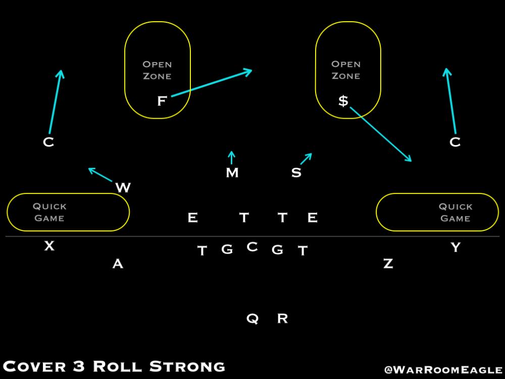 medium resolution of structure technique cover 3